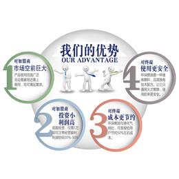 新源素科技天津环保燃油醇基燃料项目合作
