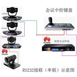 华为视频会议摄像机专用控制键盘NK-HW620KC