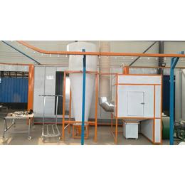 银川喷涂设备-艺术大门喷涂设备-蓄润喷塑设备生产厂