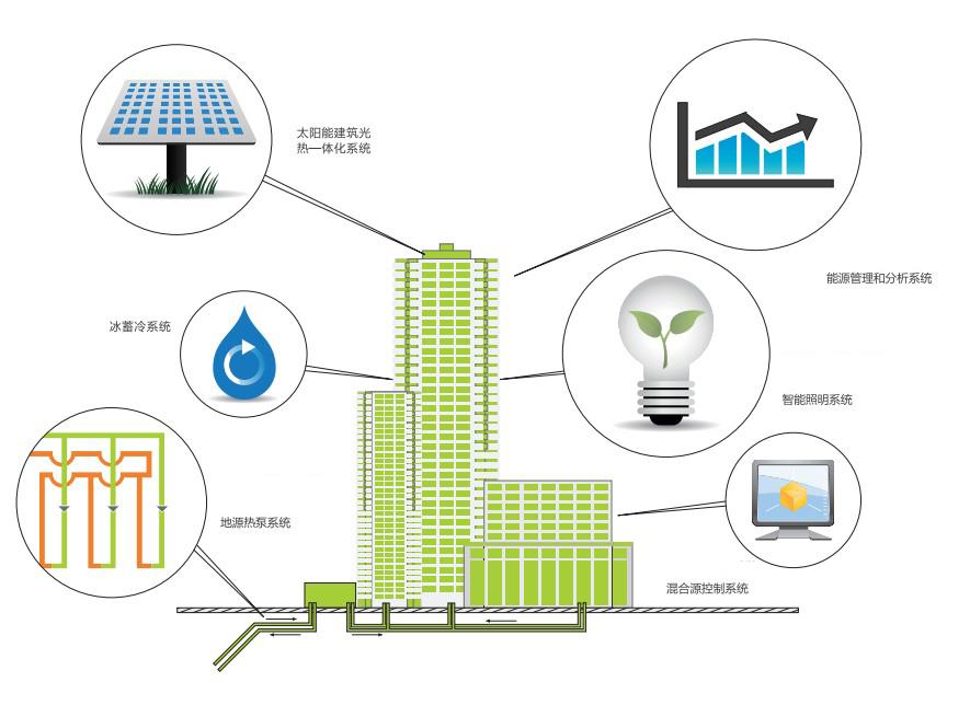 江西绿兴绿色建筑设计之旅—第4站