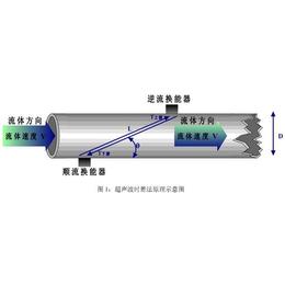 焕尧EMG制动器EB1250-60 II