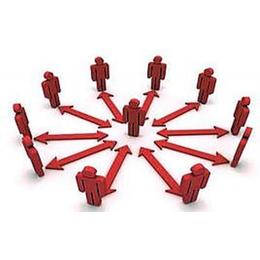 太阳线直销奖金制度销售管理系统设计开发