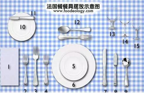 西餐餐具摆放方法