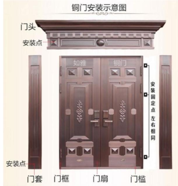 铜门到底值不值得买,上海厂家告诉你!