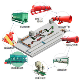 有机肥qy8千亿国际槽式翻抛机价格 鸡粪发酵翻堆机工作原理