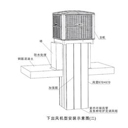 马力斯通风(图)-水空调厂家-丽水水空调