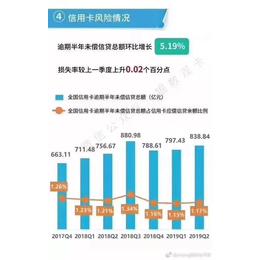 上海护壹信用卡代还APP开发缩略图