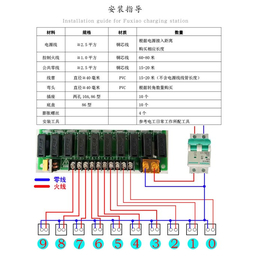 电动车扫码充电站厂家-拂晓电子智能充电桩