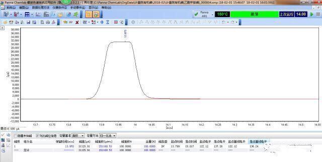 气相色谱的常见问题和维护