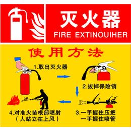 消防 标志牌
