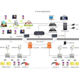 煤矿4G无线通信系统-矿用无线通信系统
