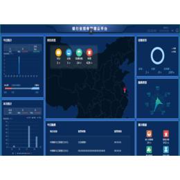 安科瑞银行用电监控云平台 交通银行